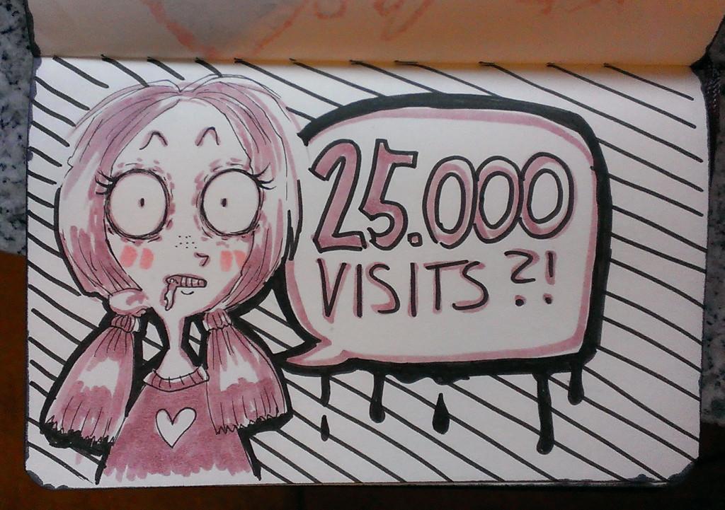 25000visits